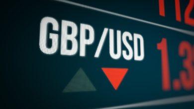 Photo of الناتج المحلي الإجمالي الشهري يتراجع و سعر الجنيه الاسترليني مقابل الدولار يسقط
