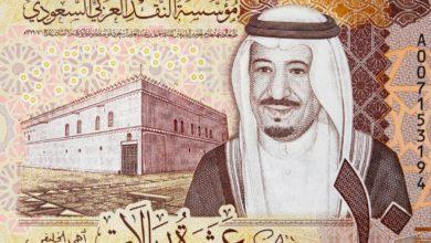 Photo of الاسهم السعودية تُحقق مكاسب أسبوعية بأكثر من 7% وسهم أرامكو يصعد بأكثر من 5%
