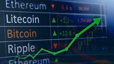 Photo of سعر البيتكوين اليوم يستقر قرب مستويات 9700 دولار مع تباين باقي العملات المشفرة